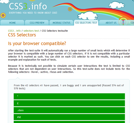 CSS3 Selectors Test Results (courtesy of blogs.mdsn.com)